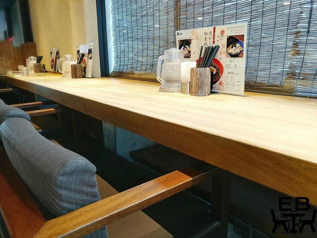 kyoto gogyo table